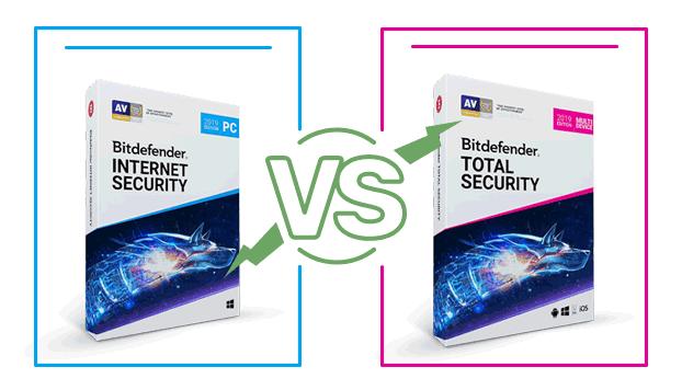 Bitdefender Internet Security vs Total Security 2019