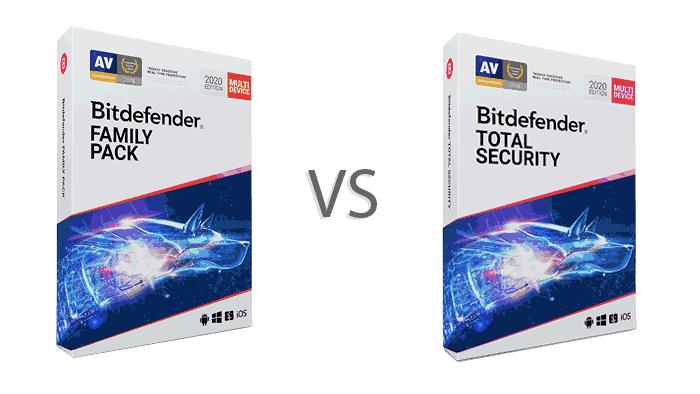 Bitdefender family pack vs. total security