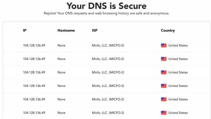 Nordvpn Dns leak test result