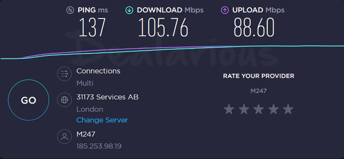 Cyberghost london server speed test result