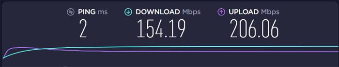 Dealarious ISP speed for Cyberghost review