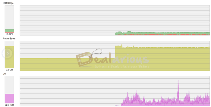 Movavi Video Suite review: CPU & Memory usage