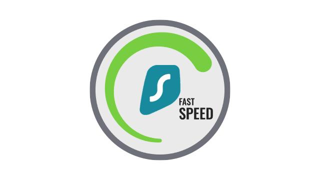 Surfshark vpn Speed Tests